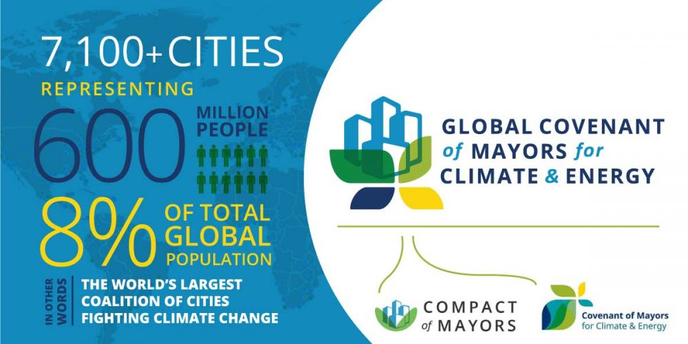 Global Covenant of Mayors for Climate Change & Energy, the New Global Coalition of Cities Committed to Fighting Climate Change
